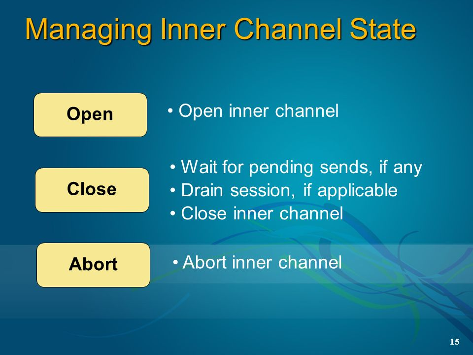 Managing Inner Channel State