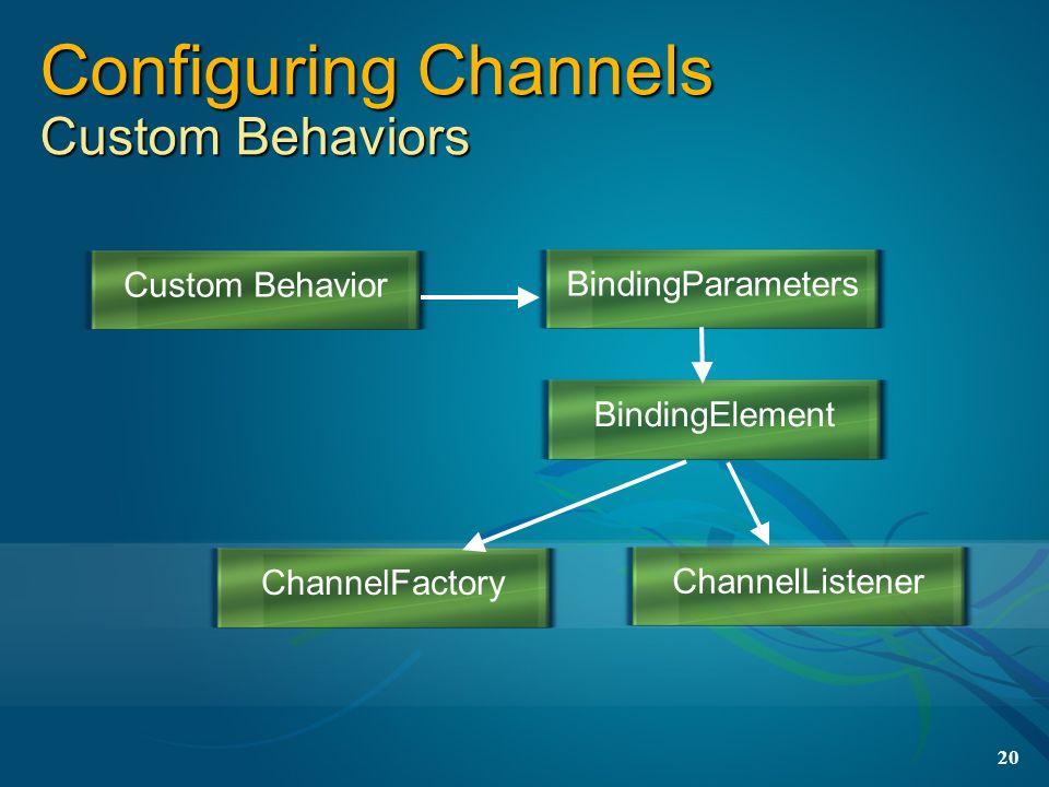 Configuring Channels Custom Behaviors