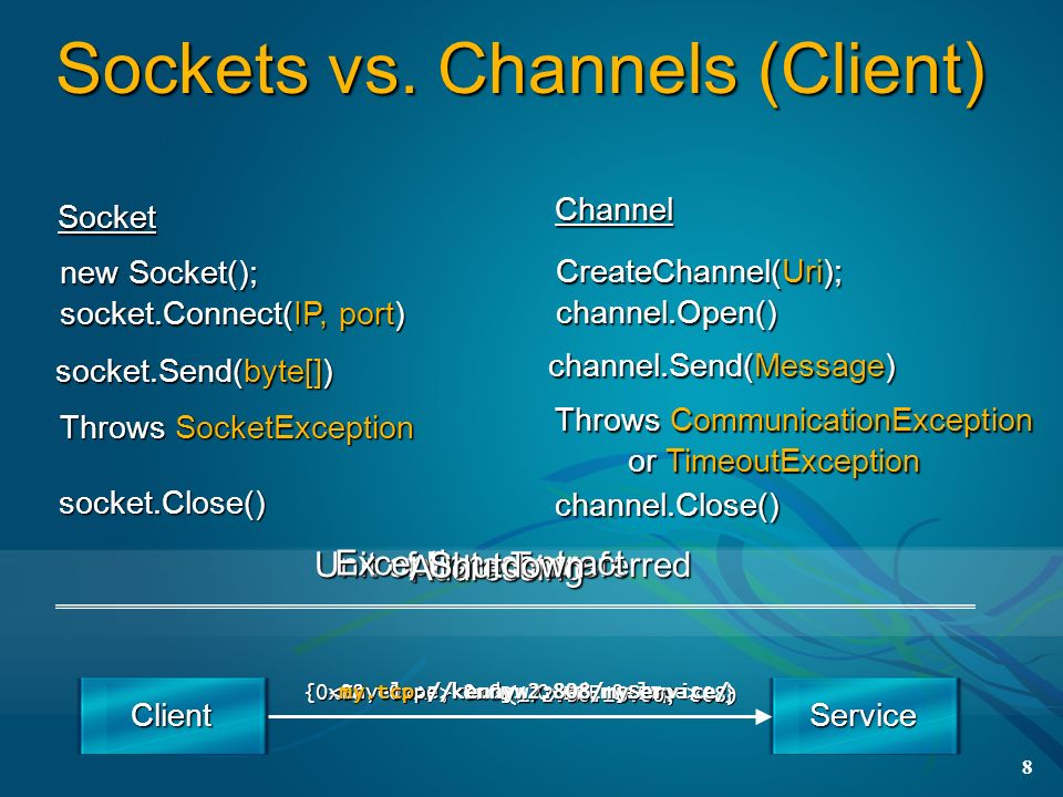 Sockets vs. Channels (Client)