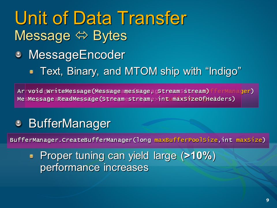 Unit of Data Transfer Message  Bytes