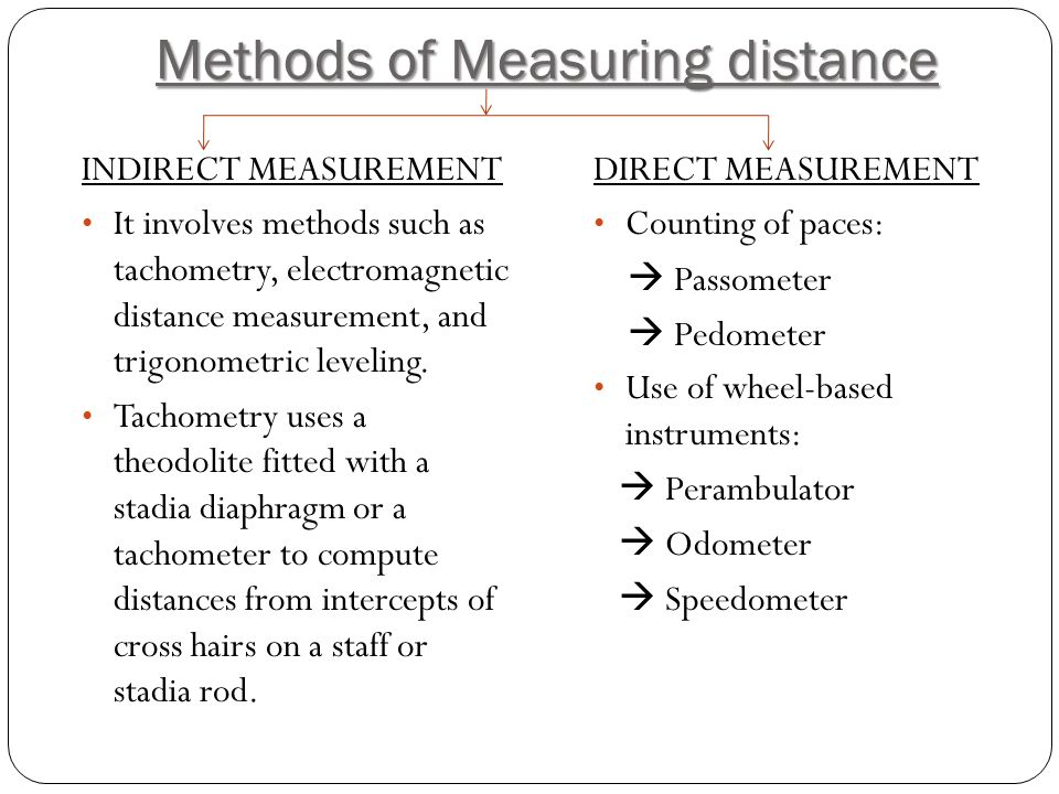 Methods of Measuring distance