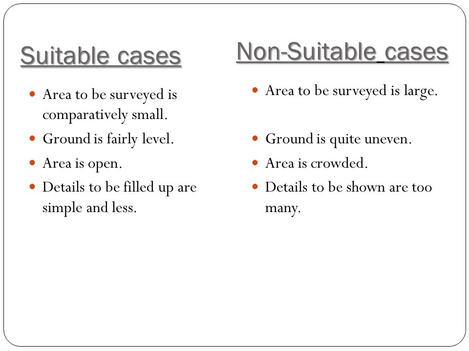Suitable cases Non-Suitable cases Area to be surveyed is large.