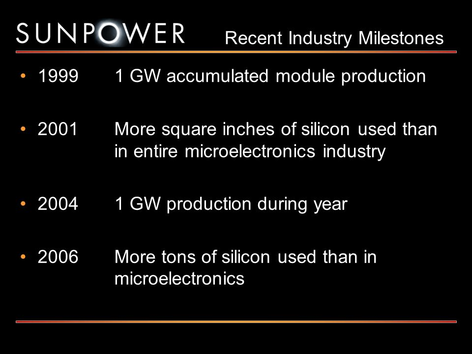 Recent Industry Milestones