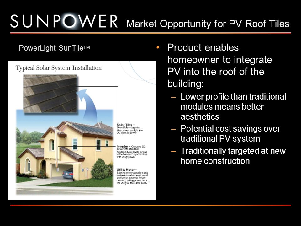 Market Opportunity for PV Roof Tiles