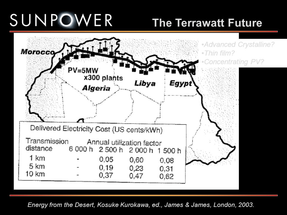 The Terrawatt Future Advanced Crystalline Thin film