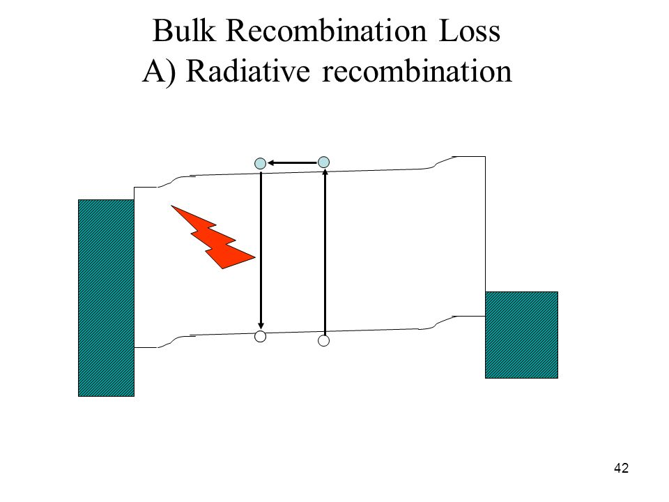 Bulk Recombination Loss A) Radiative recombination