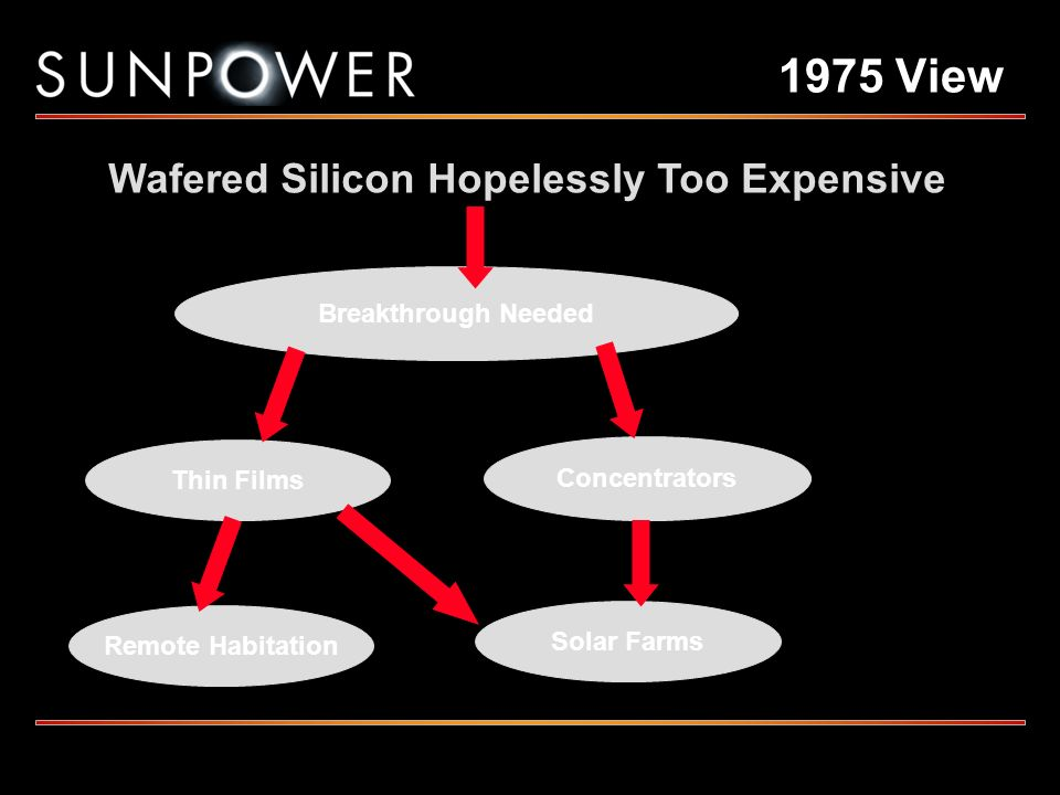 1975 View Wafered Silicon Hopelessly Too Expensive Breakthrough Needed