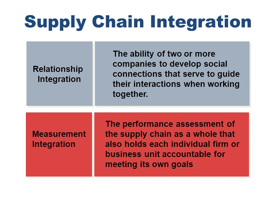 supply chain and its integration with At its core is a business practice that has shifted in and out of favor through the decades—the vertically integrated supply chain controlled expansion taylor shellfish farms is the largest producer of farmed shellfish in the united states and the only one to be certified as a responsible shellfish farmer by the aquaculture stewardship council.