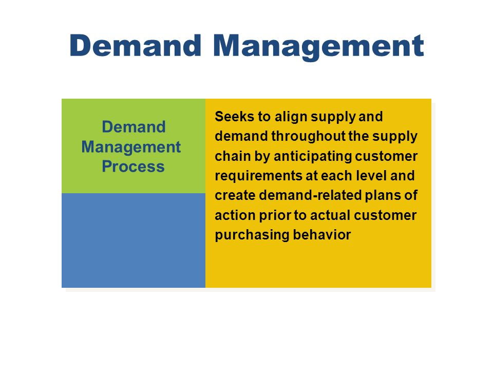 demand management ppt What is demand management planned independent requirements (pir) are used to perform demand management functions a planned independent requirement contains one.