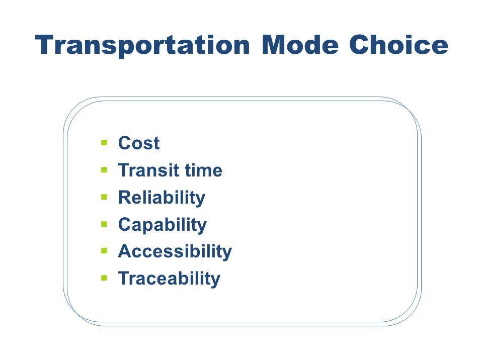 Transportation Mode Choice