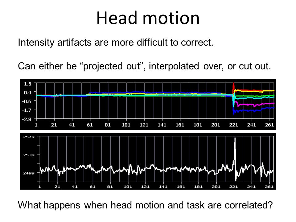 Head motion Intensity artifacts are more difficult to correct.