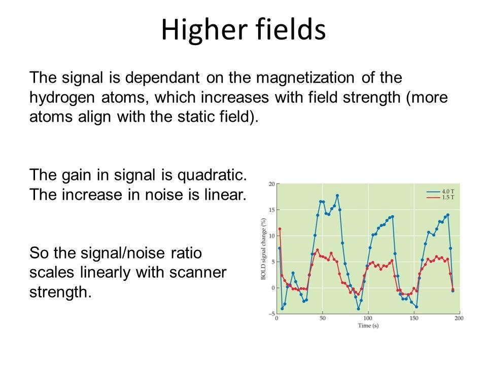 Higher fields
