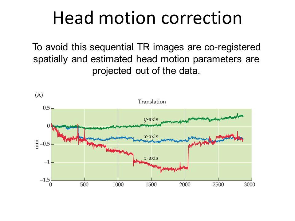 Head motion correction