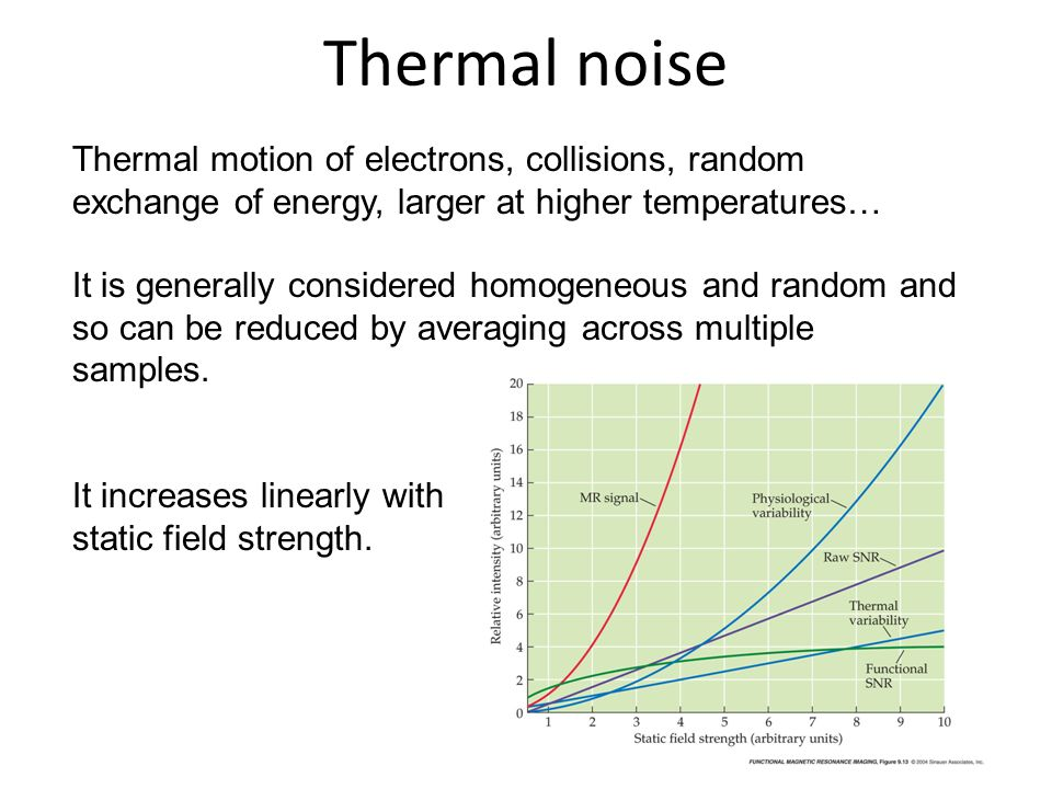 Thermal noise Thermal motion of electrons, collisions, random exchange of energy, larger at higher temperatures…