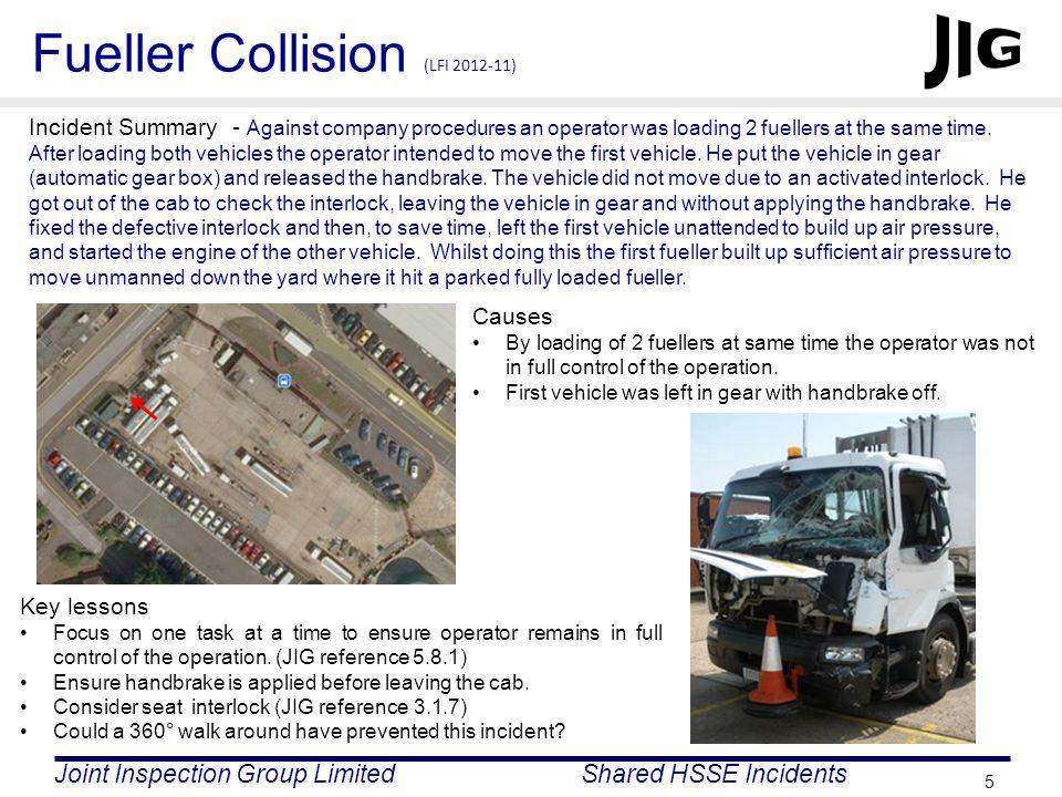 Fueller Collision (LFI 2012-11)