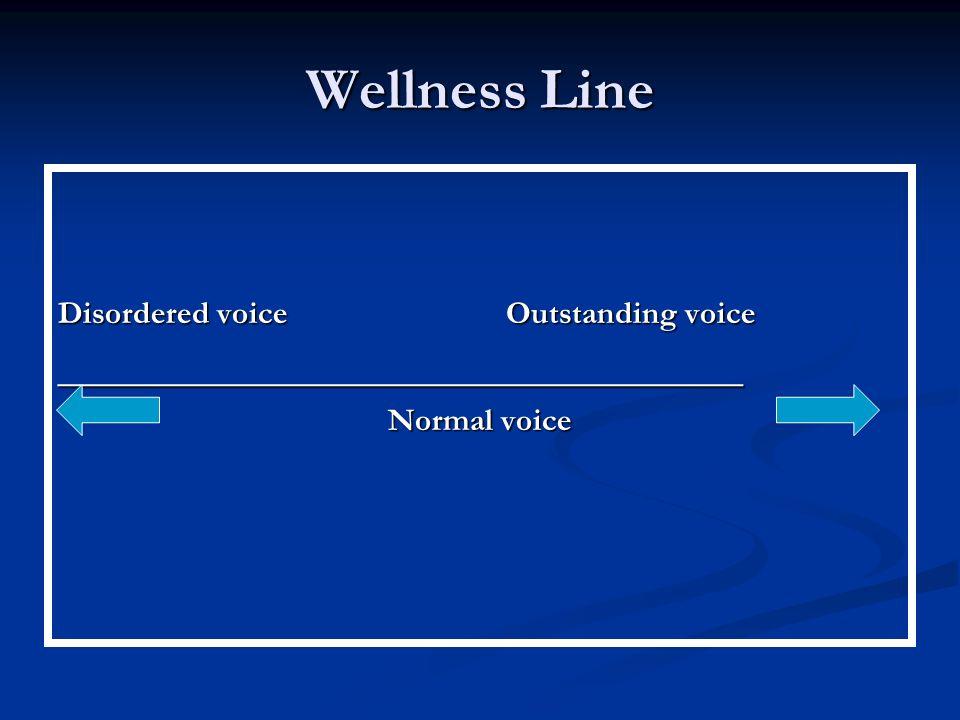 Wellness Line ________________________________