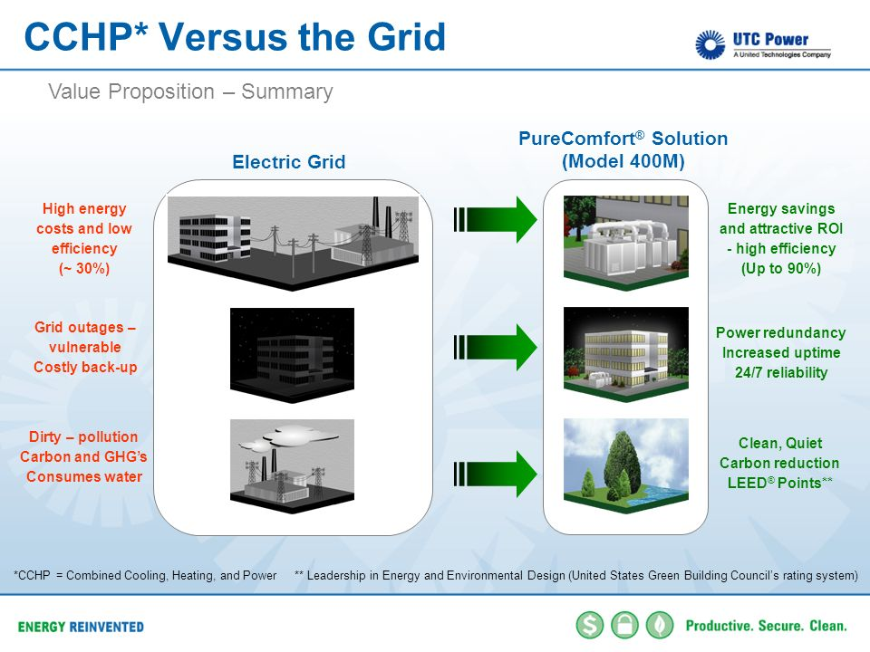 CCHP* Versus the Grid Value Proposition – Summary