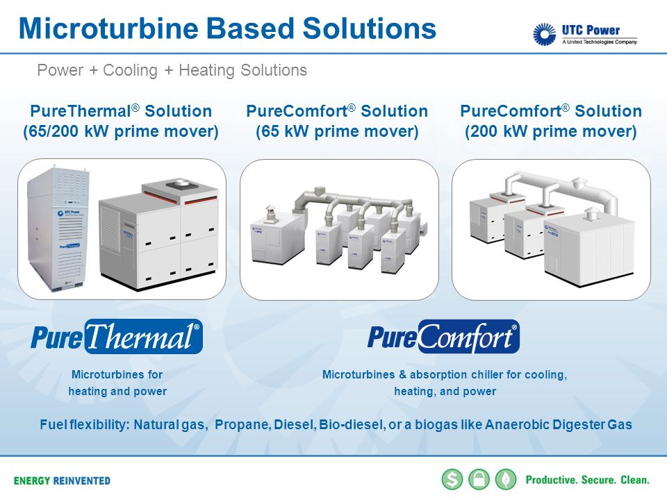 Microturbine Based Solutions