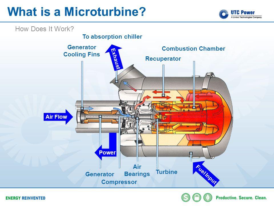 Generator Cooling Fins