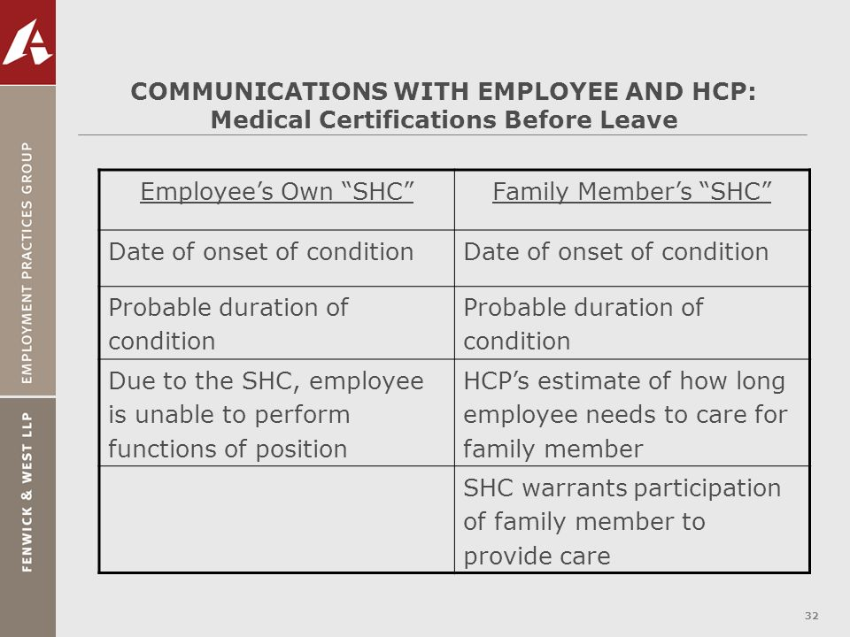 COMMUNICATIONS WITH EMPLOYEE AND HCP: Medical Certifications Before Leave
