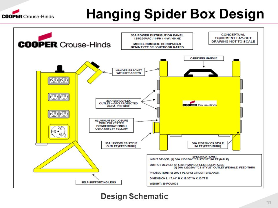 Hanging Spider Box Design