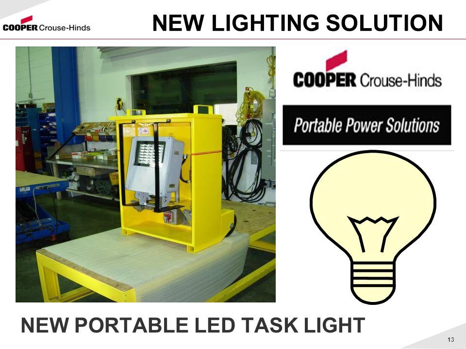 NEW LIGHTING SOLUTION NEW PORTABLE LED TASK LIGHT
