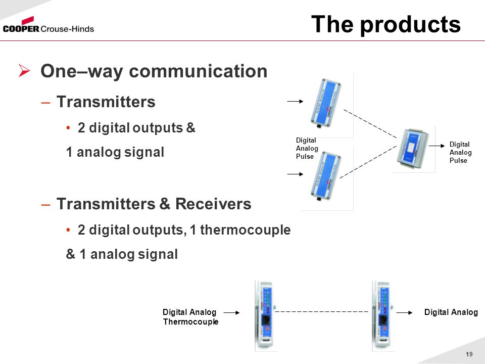 The products One–way communication Transmitters