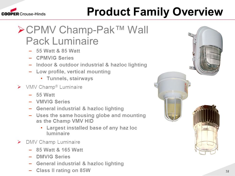 Product Family Overview