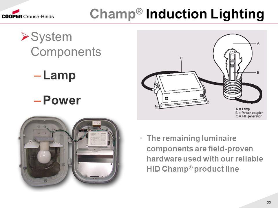 Champ® Induction Lighting
