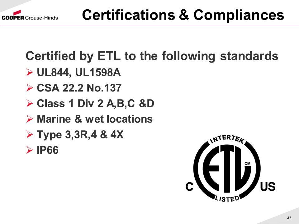 Certifications & Compliances