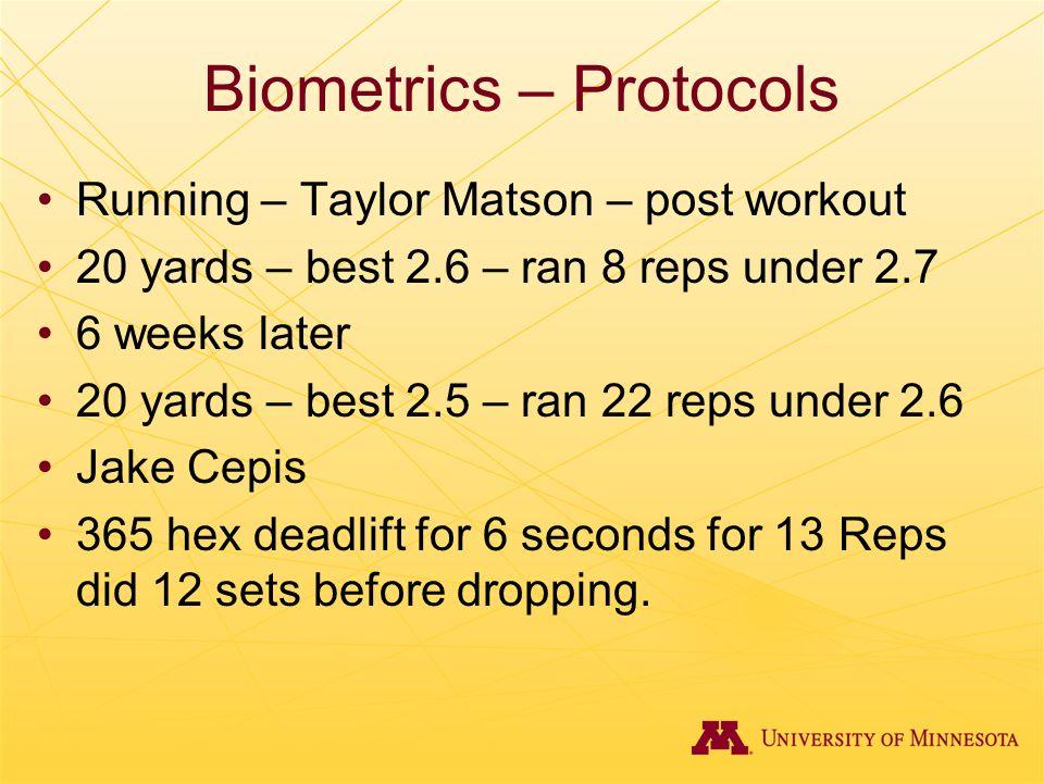 Biometrics – Protocols