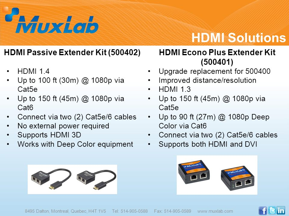 HDMI Solutions HDMI Passive Extender Kit (500402)