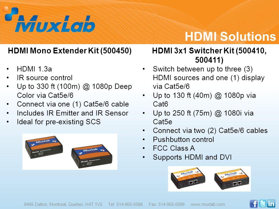 HDMI Mono Extender Kit (500450)