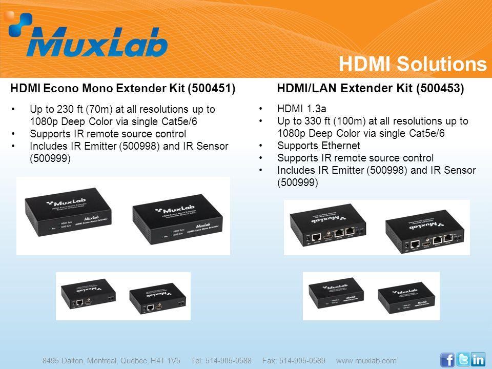 HDMI Econo Mono Extender Kit (500451) HDMI/LAN Extender Kit (500453)