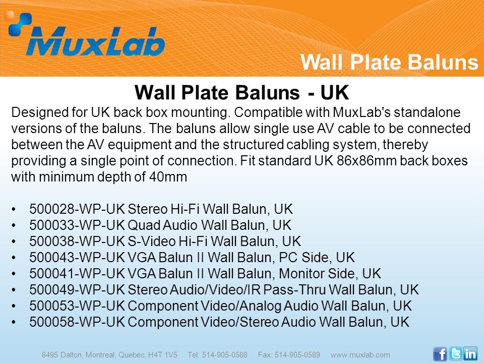 Wall Plate Baluns Wall Plate Baluns - UK