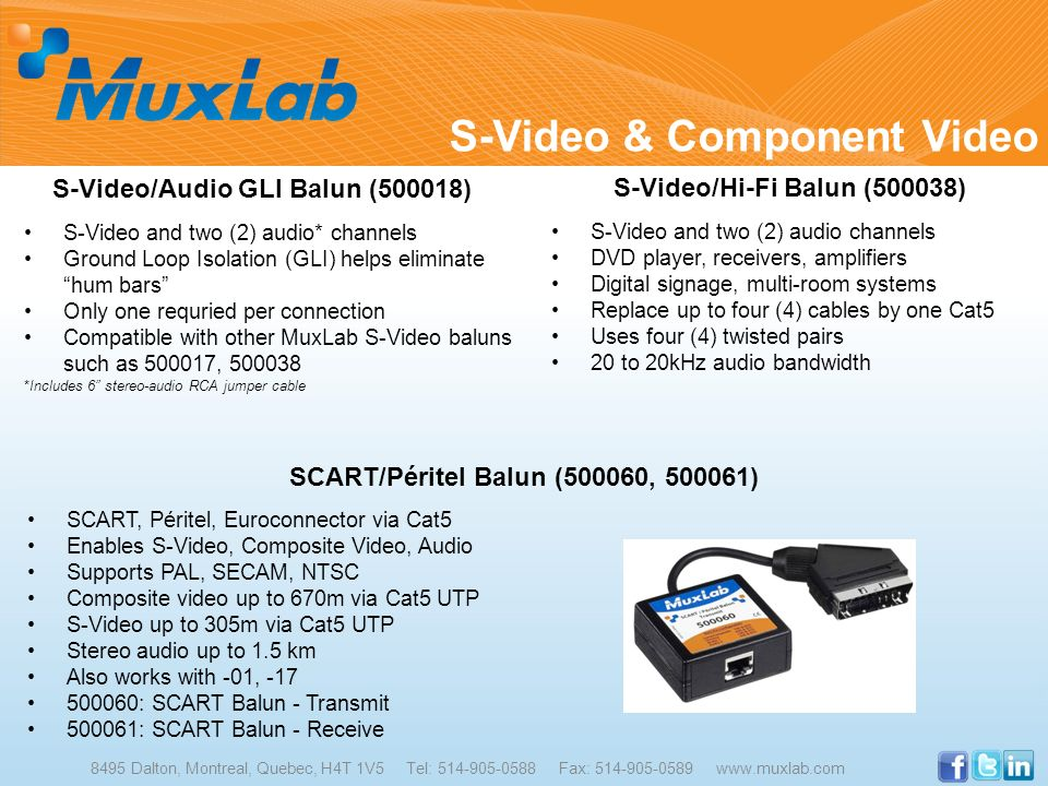 S-Video & Component Video