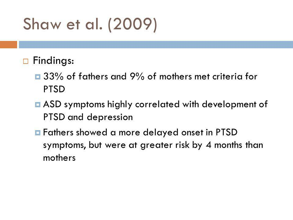 Shaw et al. (2009) Findings: 33% of fathers and 9% of mothers met criteria for PTSD.