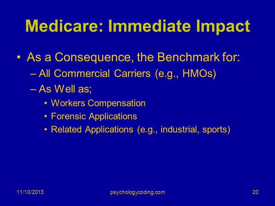 Medicare: Immediate Impact