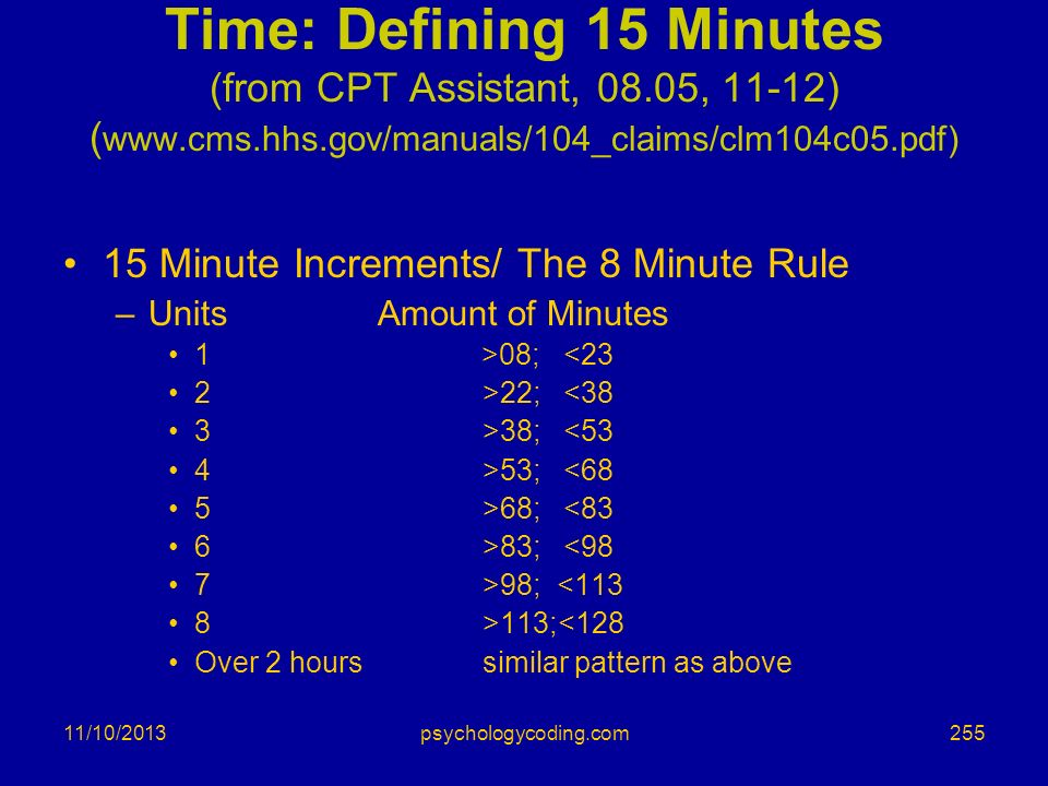 Time: Defining 15 Minutes (from CPT Assistant, 08.05, 11-12) (