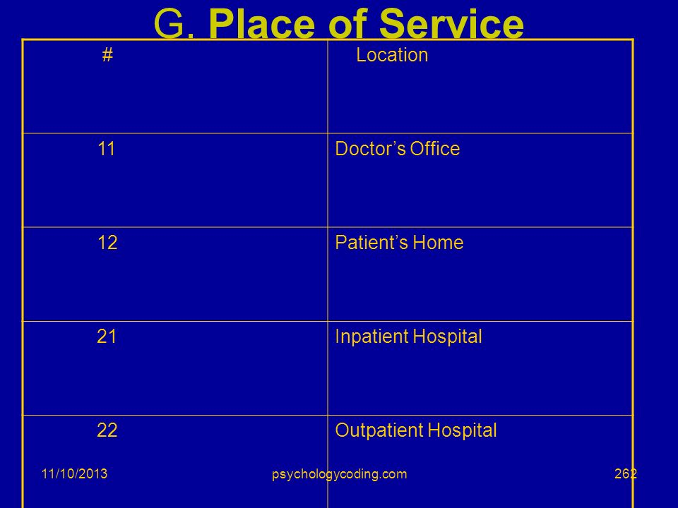 G. Place of Service # Location 11 Doctor's Office 12 Patient's Home 21