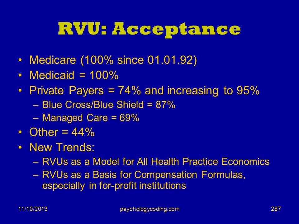 RVU: Acceptance Medicare (100% since 01.01.92) Medicaid = 100%