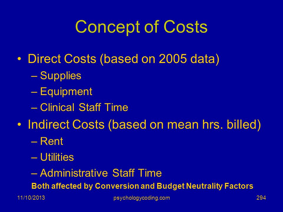 Concept of Costs Direct Costs (based on 2005 data)