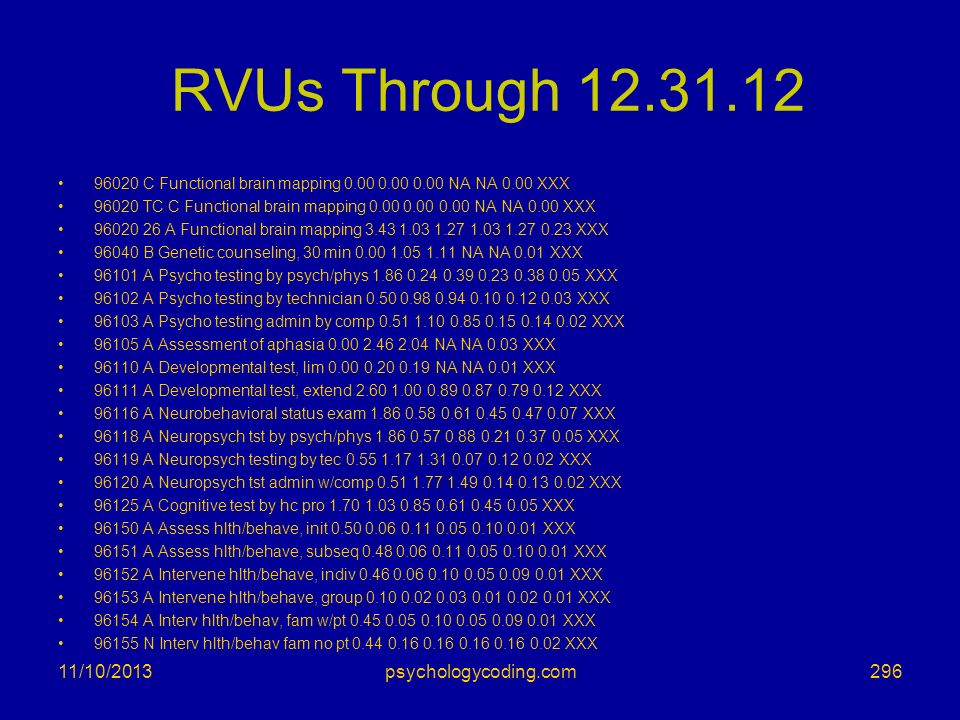 RVUs Through /25/2017 psychologycoding.com