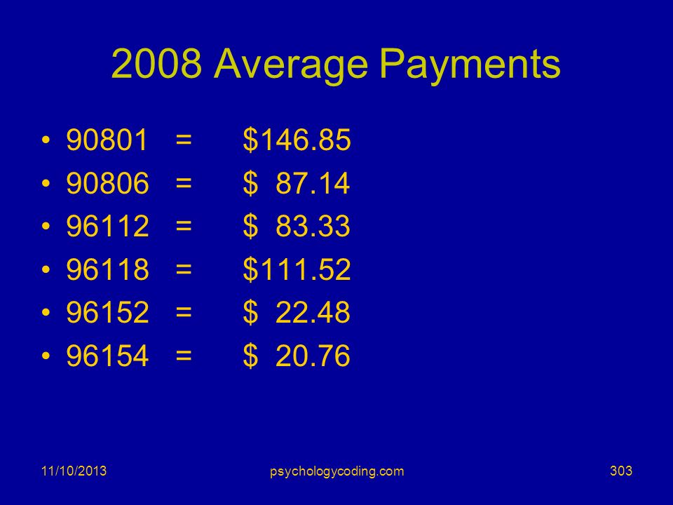 2008 Average Payments = $ = $ = $ 83.33
