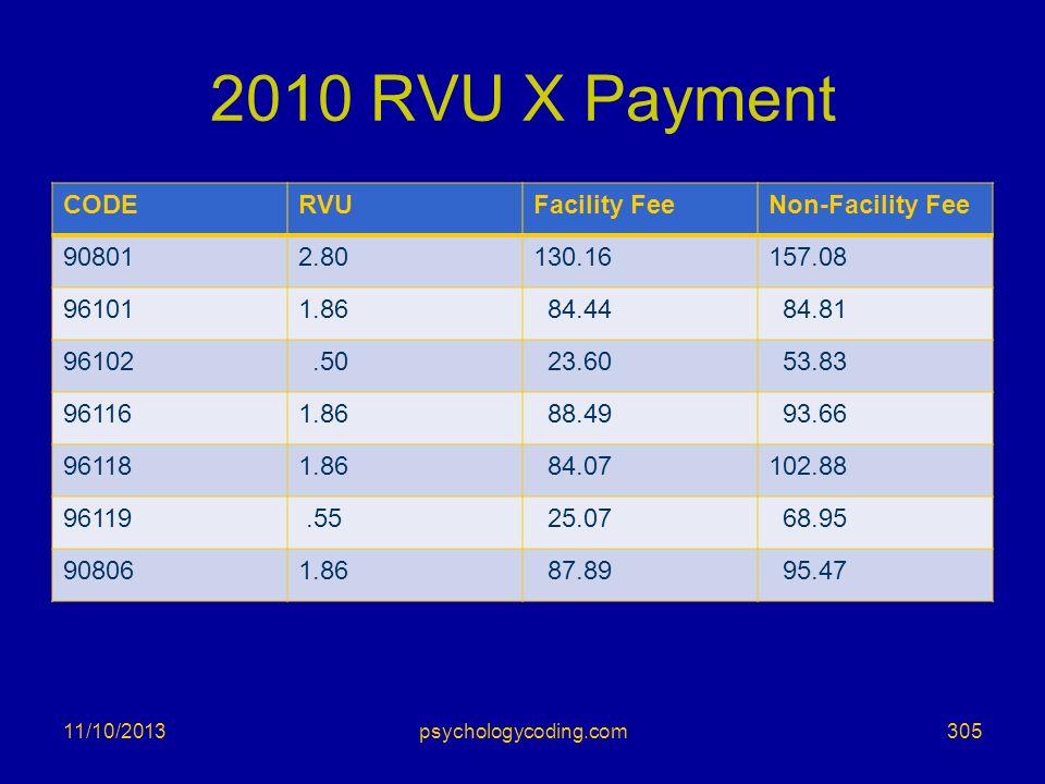 2010 RVU X Payment CODE RVU Facility Fee Non-Facility Fee 90801 2.80