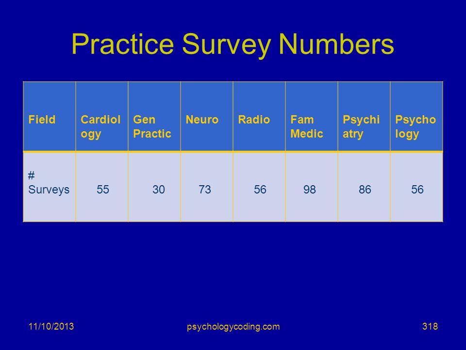 Practice Survey Numbers