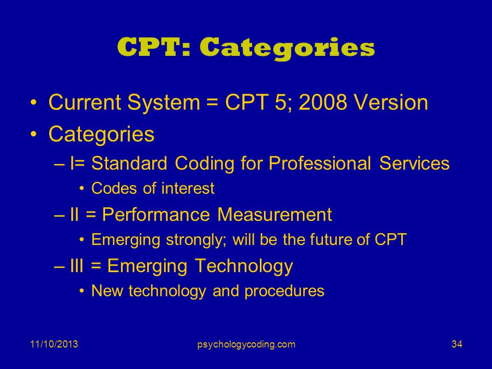 CPT: Categories Current System = CPT 5; 2008 Version Categories
