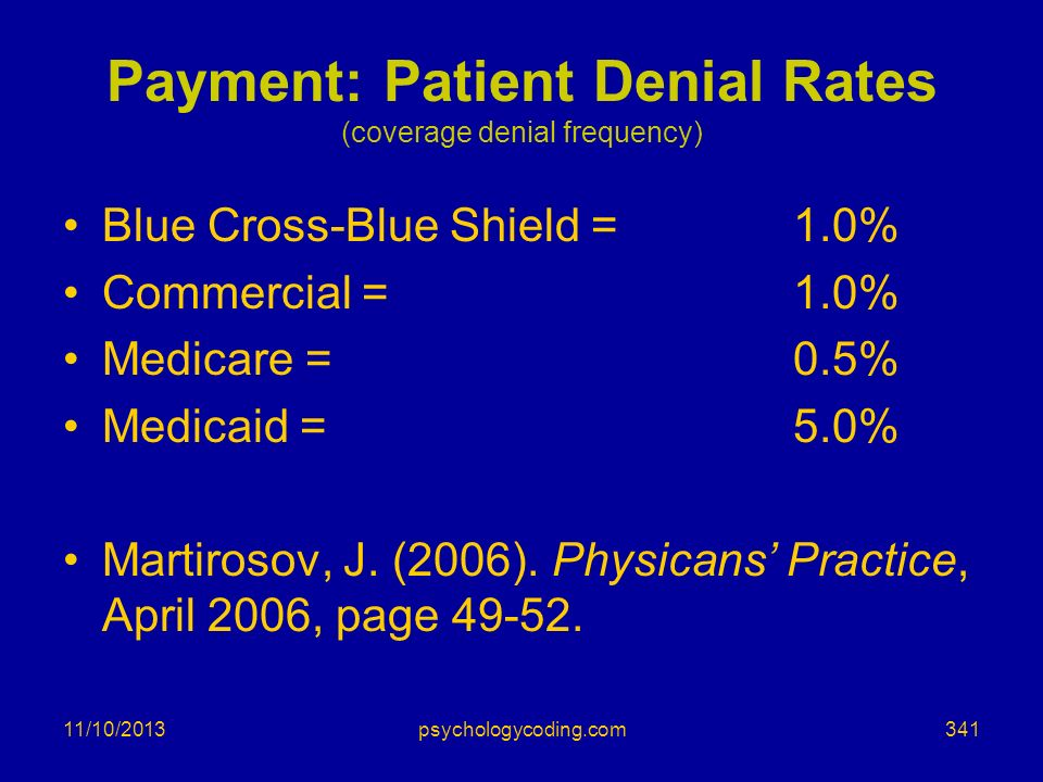 Payment: Patient Denial Rates (coverage denial frequency)