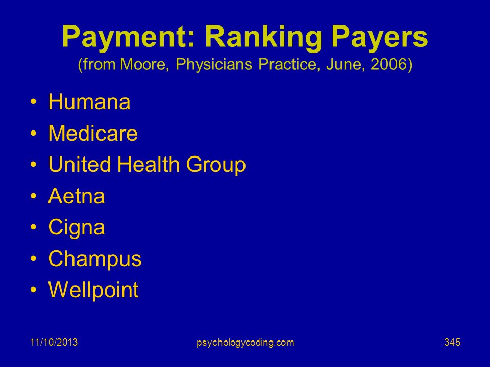 Payment: Ranking Payers (from Moore, Physicians Practice, June, 2006)