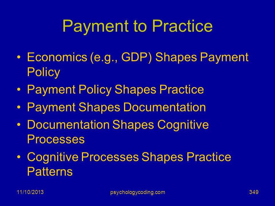 Payment to Practice Economics (e.g., GDP) Shapes Payment Policy